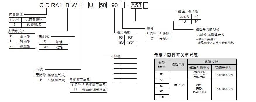 电路 电路图 电子 设计 素材 原理图 876_348
