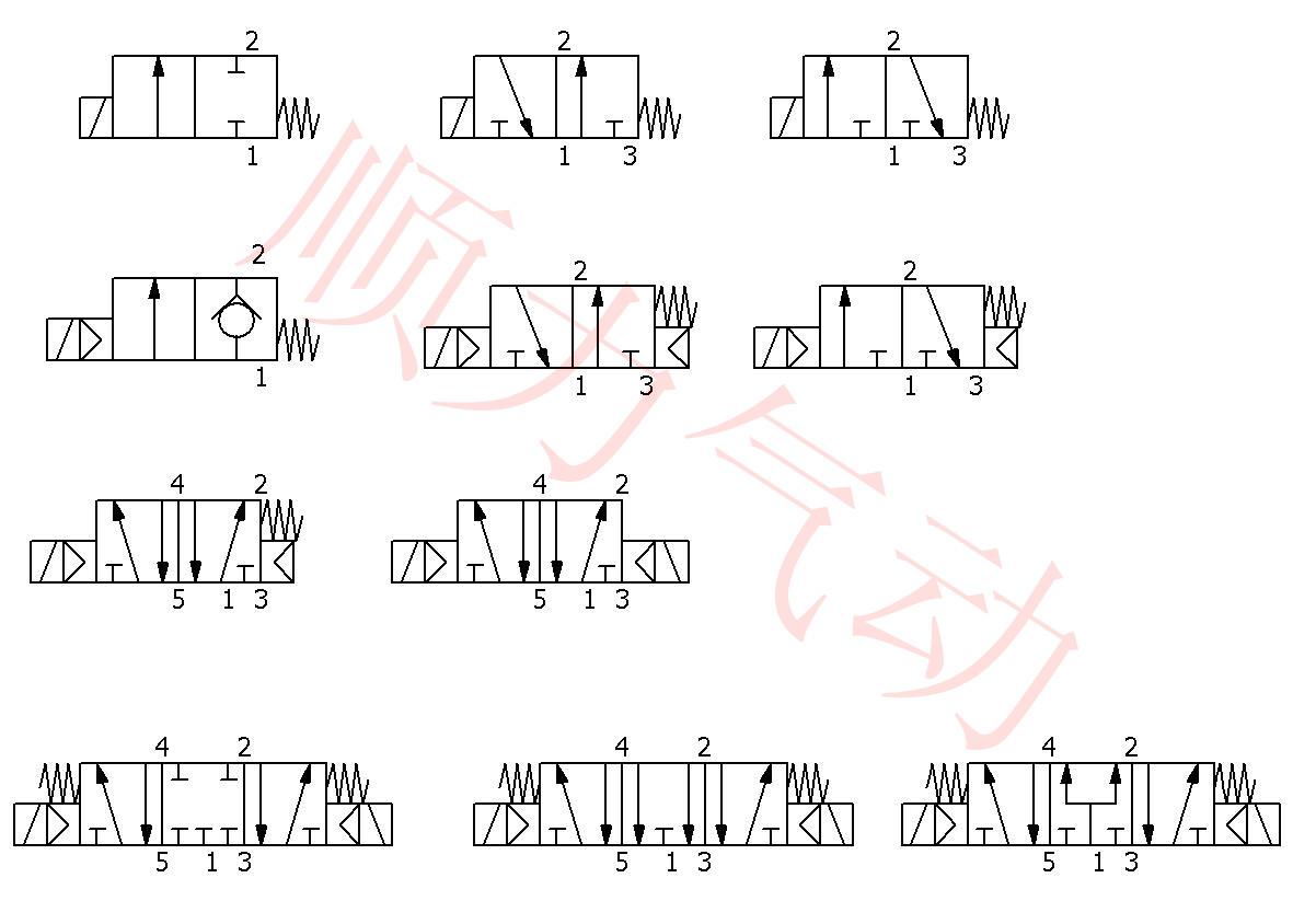 怎么看电磁阀原理图,怎么识别电磁阀几位几通图片